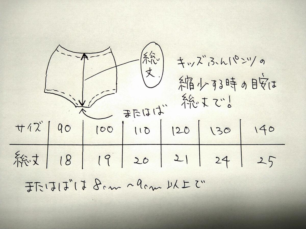 f:id:enoki47noi:20210617145113j:plain