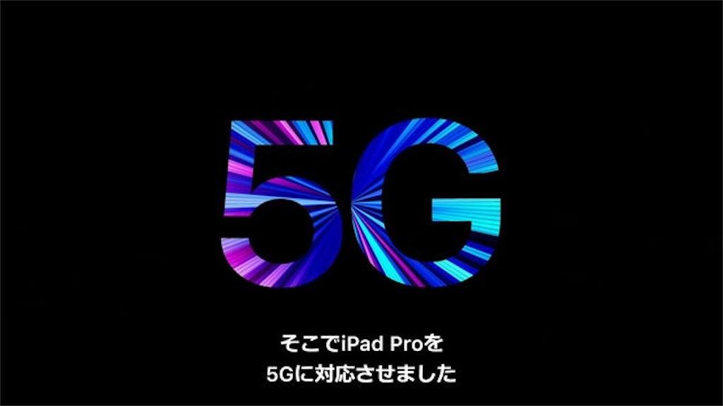 f:id:enoki_76:20210421054604j:image
