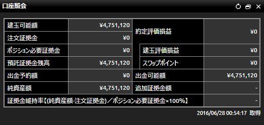 f:id:enokido12:20160628005452j:plain