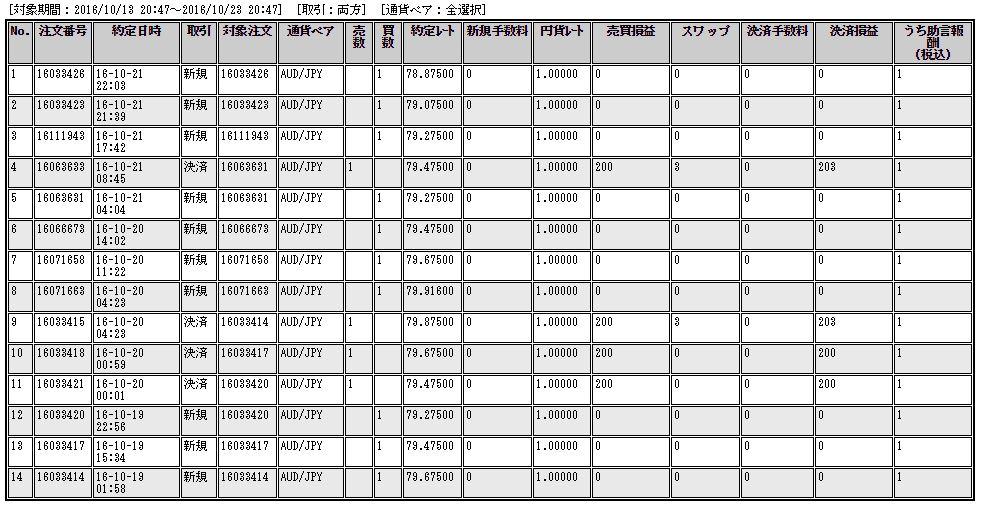 f:id:enokido12:20161023204845j:plain