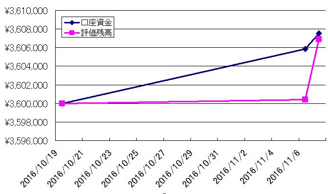 f:id:enokido12:20161107211058j:plain