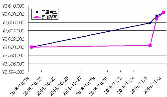 f:id:enokido12:20161108224123j:plain