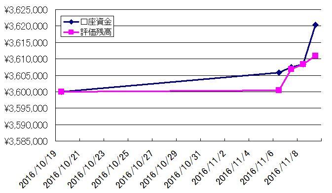f:id:enokido12:20161109234708j:plain