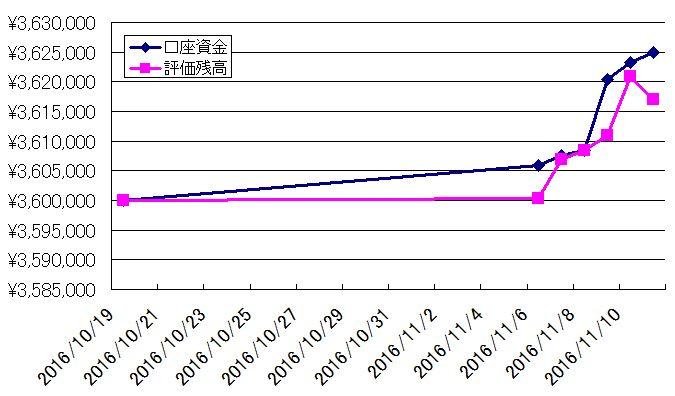 f:id:enokido12:20161111231103j:plain