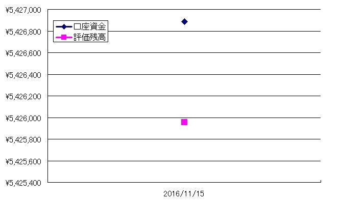 f:id:enokido12:20161115000631j:plain