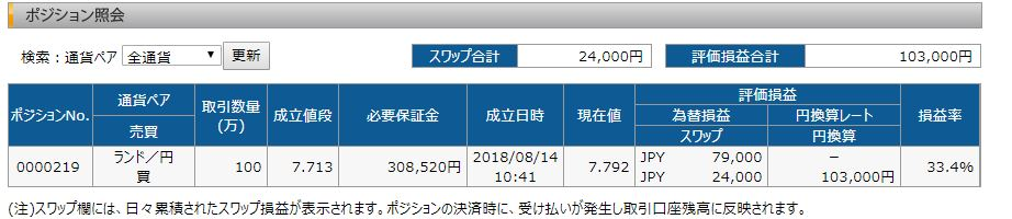 f:id:enokido12:20180824225825j:plain