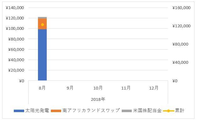 f:id:enokido12:20180902175632j:plain