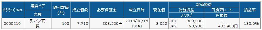 f:id:enokido12:20180930123418j:plain