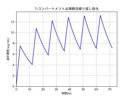 f:id:enokisaute:20200307125304p:plain