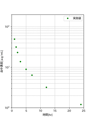 f:id:enokisaute:20200307141026p:plain