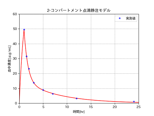 f:id:enokisaute:20200307141435p:plain