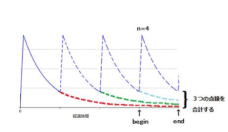 f:id:enokisaute:20200307143036p:plain