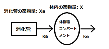 f:id:enokisaute:20200307152500p:plain