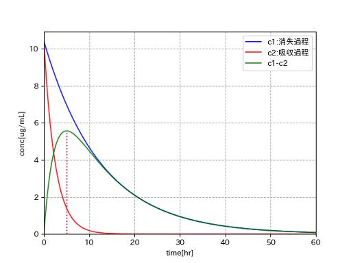 f:id:enokisaute:20200307152607p:plain