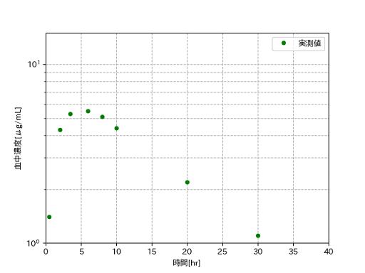 f:id:enokisaute:20200307152806p:plain