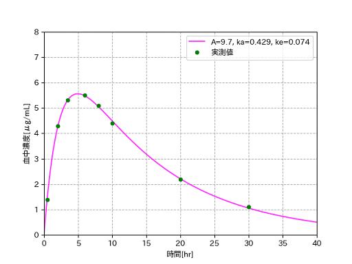f:id:enokisaute:20200307153047p:plain
