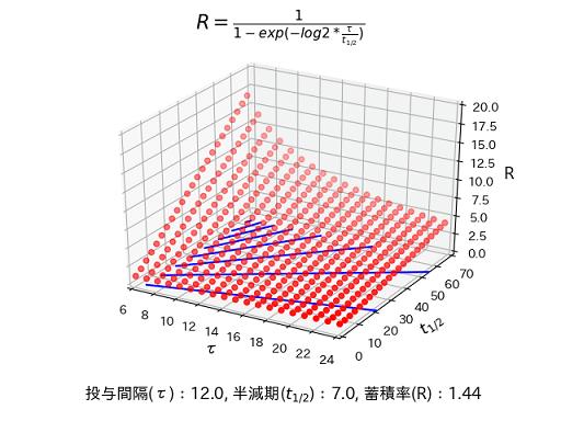 f:id:enokisaute:20200328003123p:plain