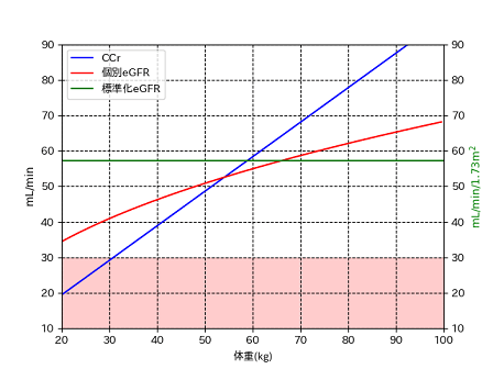 f:id:enokisaute:20200401003626p:plain