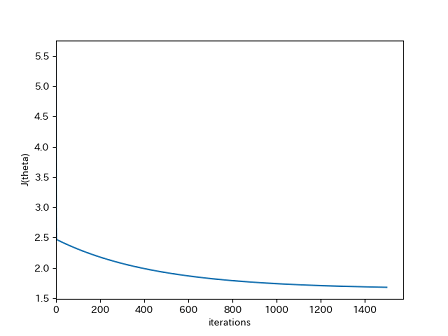 f:id:enokisaute:20200415010755p:plain