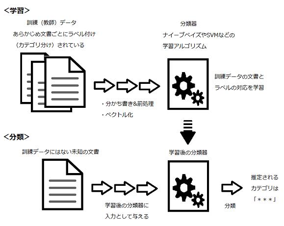 f:id:enokisaute:20200502184620p:plain