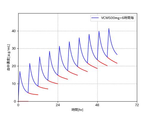 f:id:enokisaute:20200515233143p:plain