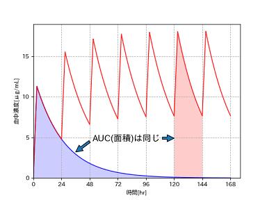 f:id:enokisaute:20200523102439p:plain