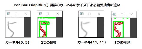 f:id:enokisaute:20210215005128p:plain