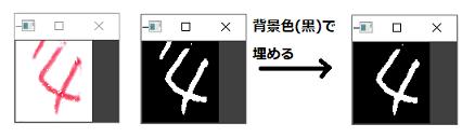 f:id:enokisaute:20210220193126p:plain