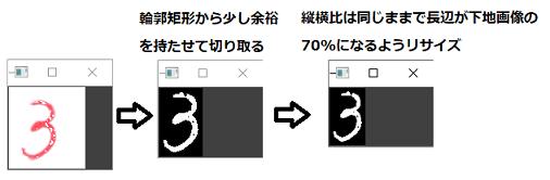 f:id:enokisaute:20210221012732p:plain