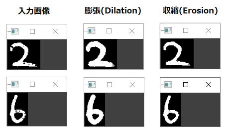 f:id:enokisaute:20210222014419p:plain