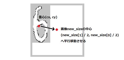 f:id:enokisaute:20210225011746p:plain