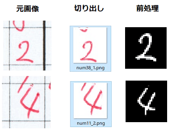 f:id:enokisaute:20210226000219p:plain
