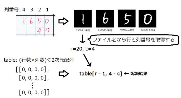 f:id:enokisaute:20210314114210p:plain
