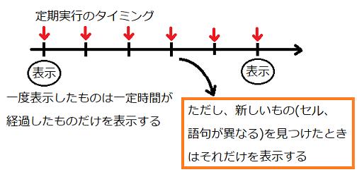f:id:enokisaute:20210529122434p:plain