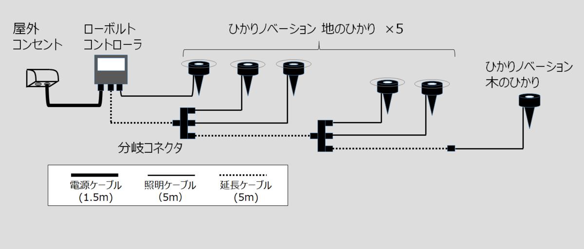 f:id:enoshima07:20200208134814p:plain