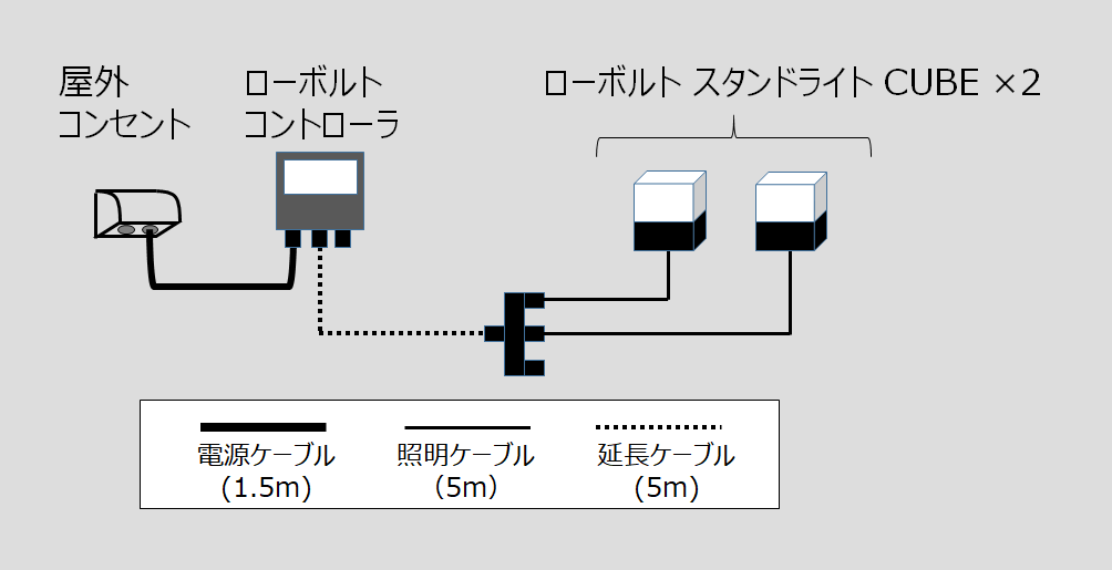 f:id:enoshima07:20200208135019p:plain