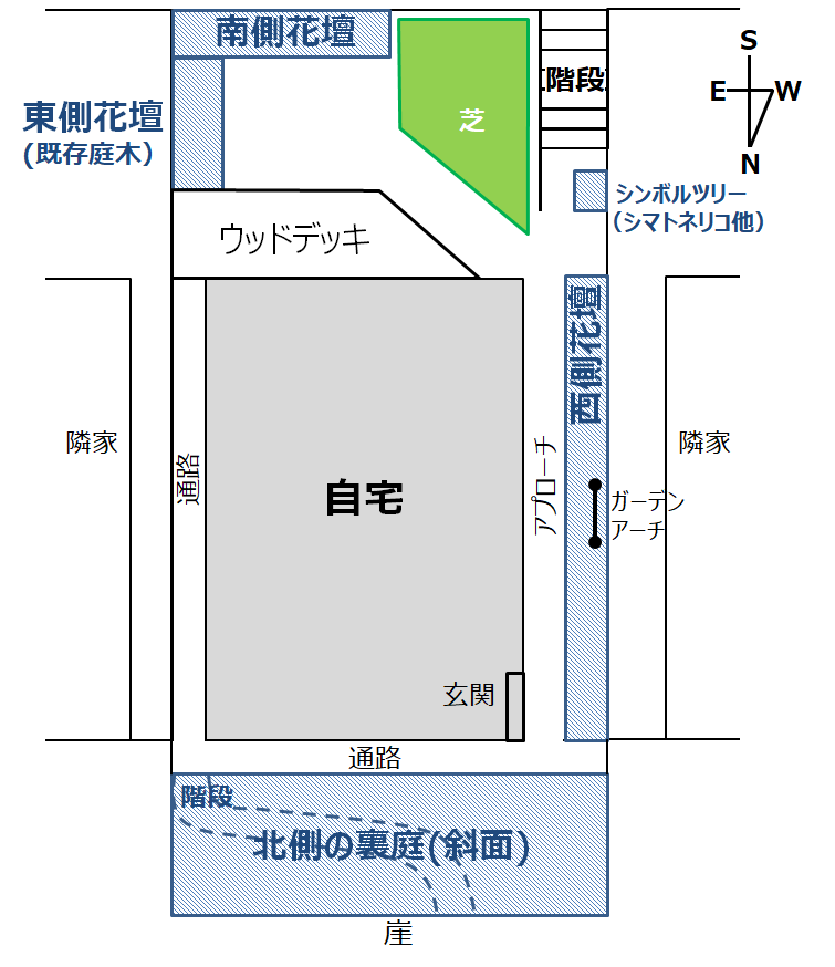 f:id:enoshima07:20200514070213p:plain