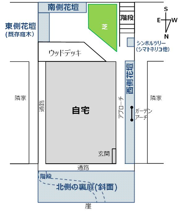 f:id:enoshima07:20200526234151p:plain