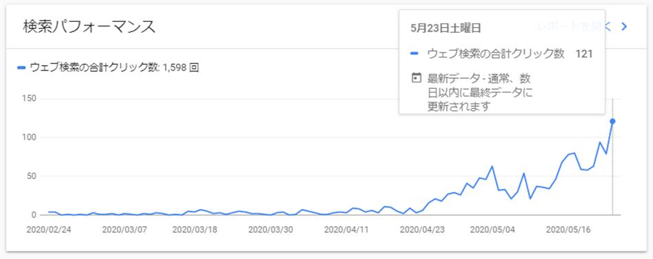 f:id:enoshima07:20200528055601p:plain