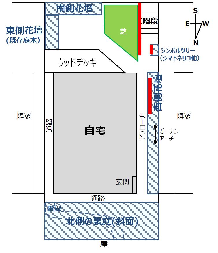 f:id:enoshima07:20200530212917p:plain