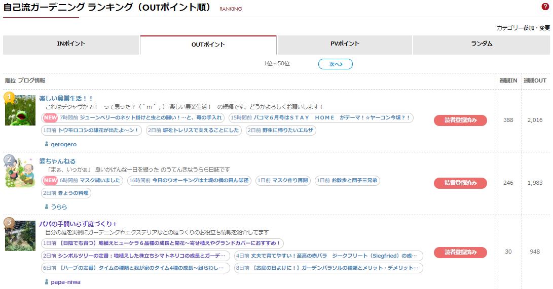 f:id:enoshima07:20200531221050p:plain