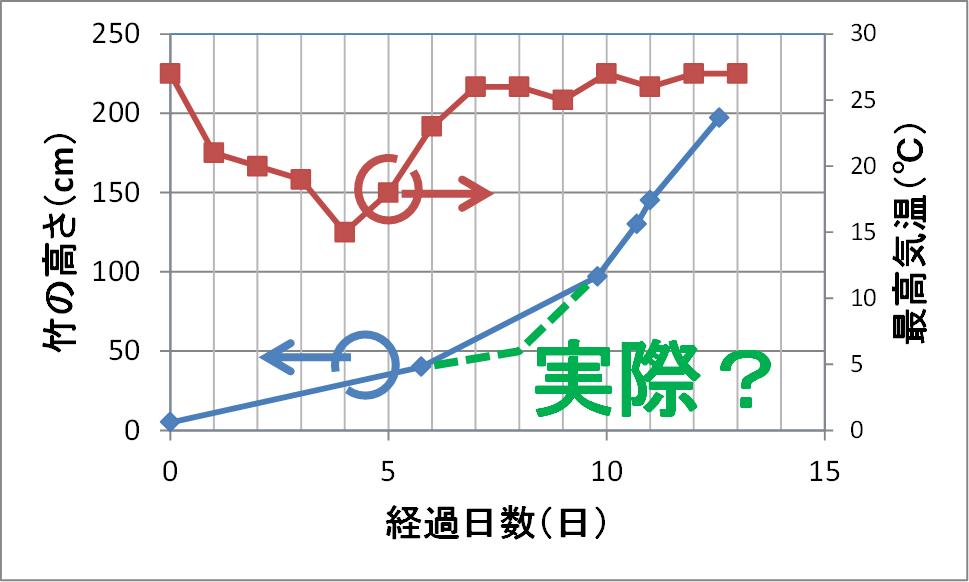 f:id:enoshima07:20200603063114p:plain