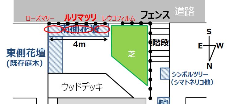 f:id:enoshima07:20200807073057p:plain