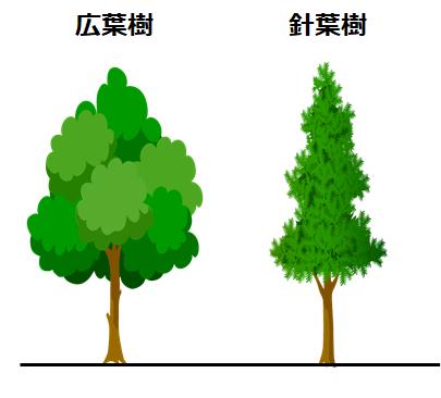f:id:enoshima07:20200815060832p:plain
