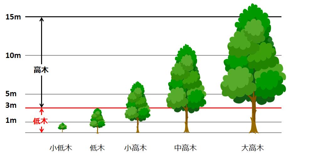 f:id:enoshima07:20200815060943p:plain
