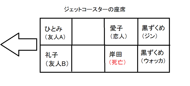 【名探偵コナン】ジェットコースター事件座席表