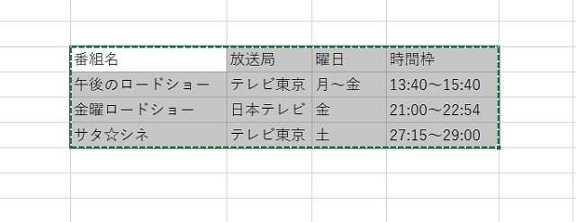 Excelで作った表、テーブル、範囲を指定