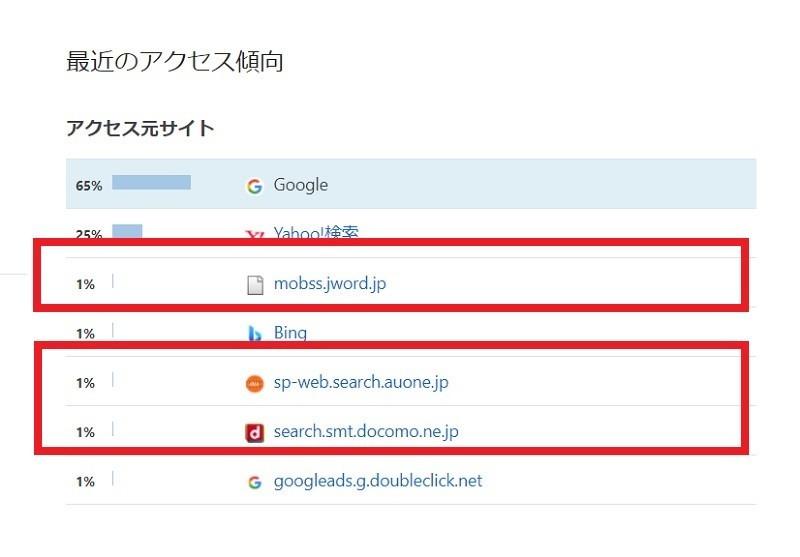 見知らぬアクセス元!「sp-web.search.auone.jp」や「search.smt.docomo.ne.jp」,「mobss.jword.jp」とは何?