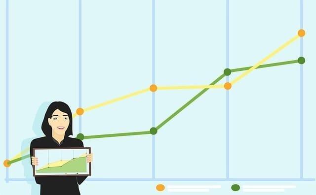 【はてなブログ】おすすめの投稿時間とは?アクセスアップのためのpv別勉強法とは?