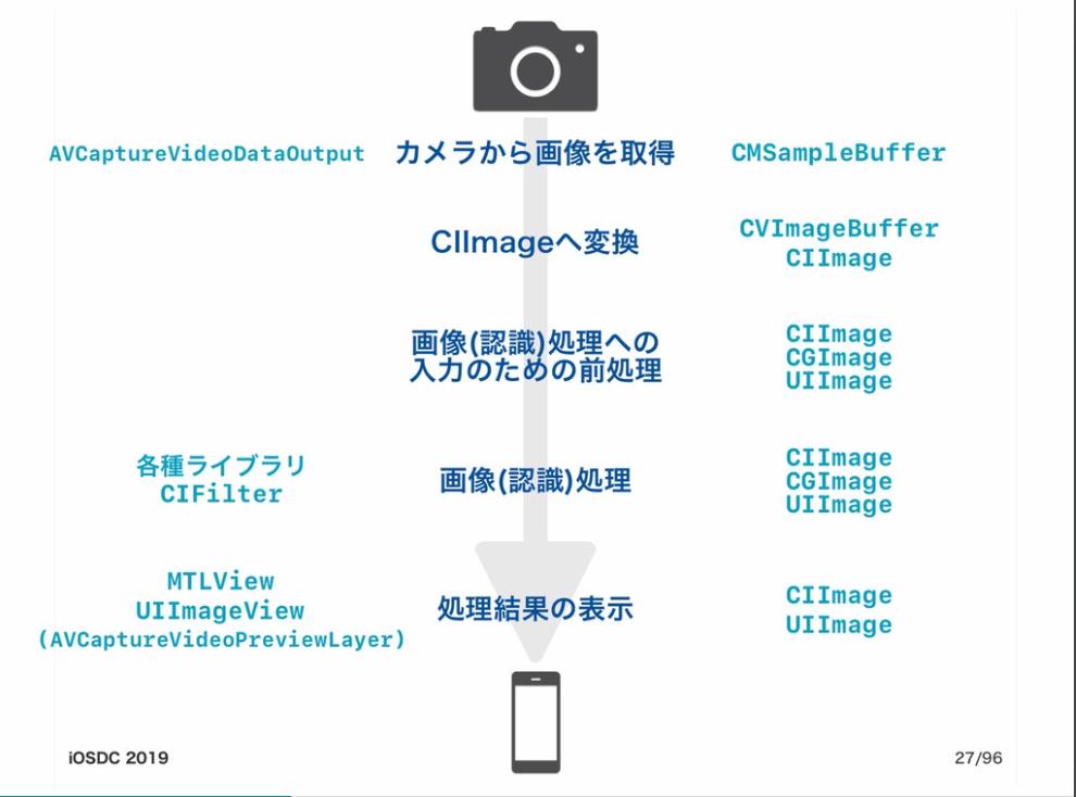 f:id:entaku19890818:20190916151117p:plain